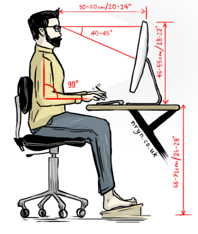 ergonomics laptop setup